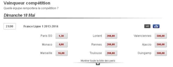 Cote de Marseille à la reprise de la Ligue 1 2013-2014