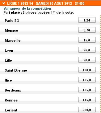 PMU : Cote de Bordeaux sur le pari 'Vainqueur de la Compétition' de L1 en 2014