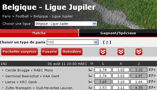 Cotes de PartyBets sur les matchs de la Ligue Jupiler du Championnat de Belgique pour la saison 2011-2012
