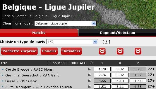 Cotes de PartyBets sur les matchs de la Ligue Jupiler du Championnat de Belgique pour la saison 2011-2012