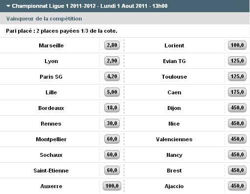 Comparatif de la cote de Bordeaux par rapport aux 4 leaders du championnat de Ligue 1 pour la saison 2011-2012 (Pronostics du PMU)