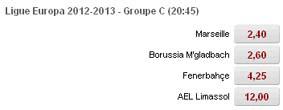 Cote des équipes du Groupe C de l'Europa Ligue 2012-13 selon Betclic