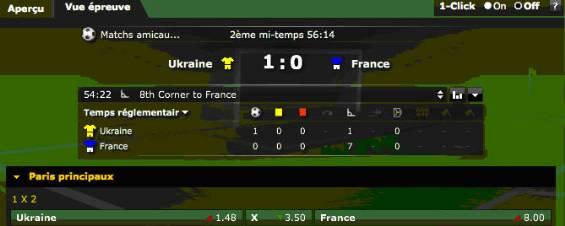 Pronostics de l'opérateur Bwin au score 1-0 pour le match amical Ukraine-France dans le cadre des qualifications de l'Euro 2012