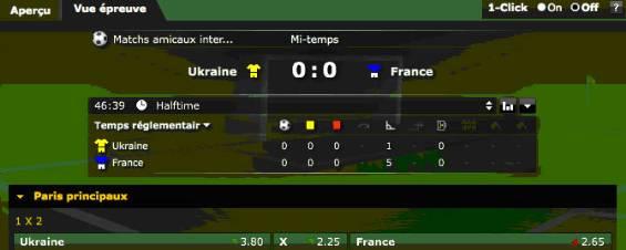 Pronostics à la mi-temps de l'opérateur Bwin pour le match amical Ukraine-France dans le cadre des qualifications de l'Euro 2012