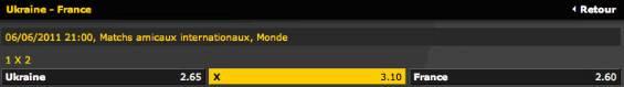 Pronostics d'avant match de l'opérateur Bwin pour le match amical Ukraine-France dans le cadre des qualifications de l'Euro 2012