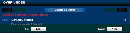 Exemple d'un pari Under/Over Plus de/Moins de 2,5 buts marqués sur le match Ukraine-France dans le cadre des qualifications pour l'Euro 2012