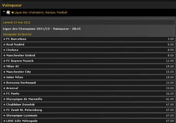 Exemple de Valuebet avec les cotes de Bwin sur la ligue des champions 2012