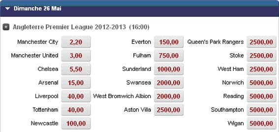 Vainqueur de Premier League et cotes des clubs pour 2012-2013 selon Betclic