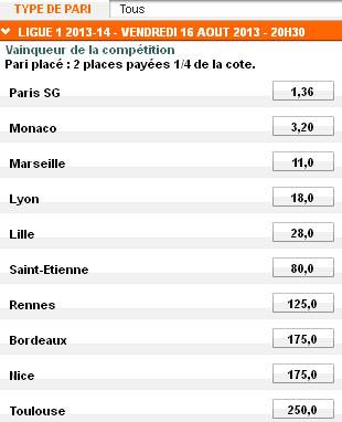 La cote de Nice pour remporter le championnat de Ligue 1 pour la saison 2013-2014