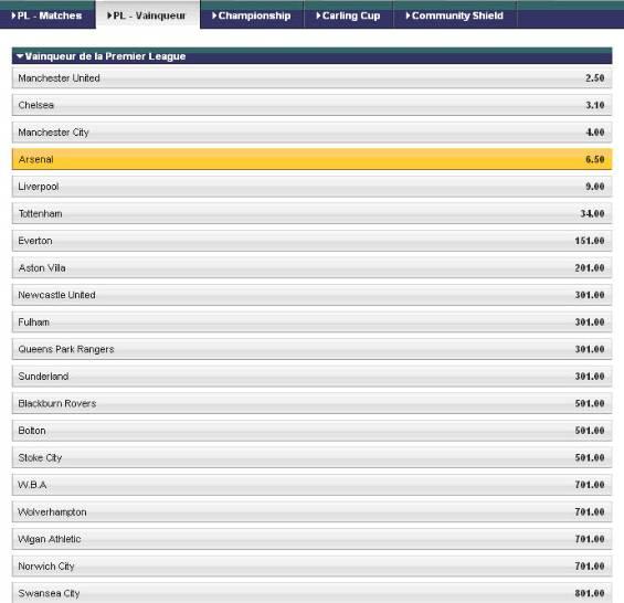 Cotes pour le vainqueur du Championnat Anglais de Premier League pour la saison de football  2011-2012 selon les pronostics du bookmaker EurosportBet