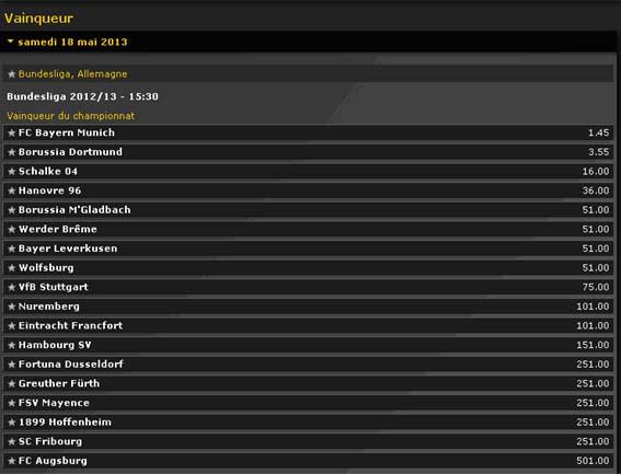 Cotes de Bwin sur le vainqueur de la Bundesliga du Championnat d'Allemagne pour la saison 2012-2013