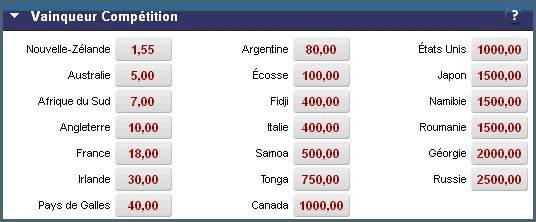 Cote du bookmaker Betclic sur le vainqueur de la Coupe du Monde de Rugby de 2011